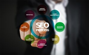 How to Increase Your Search Rankings Without Backlinks